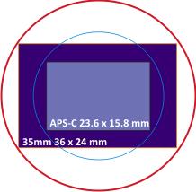 sensor-aps-c-35mm